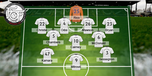 Fulham team against West Ham